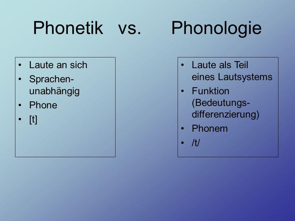 Phonetik vs. Phonologie Laute an sich Sprachen- unabhängig Phone [t] Laute als Teil eines Lautsystems Funktion (Bedeutungs- differenzierung) Phonem /t