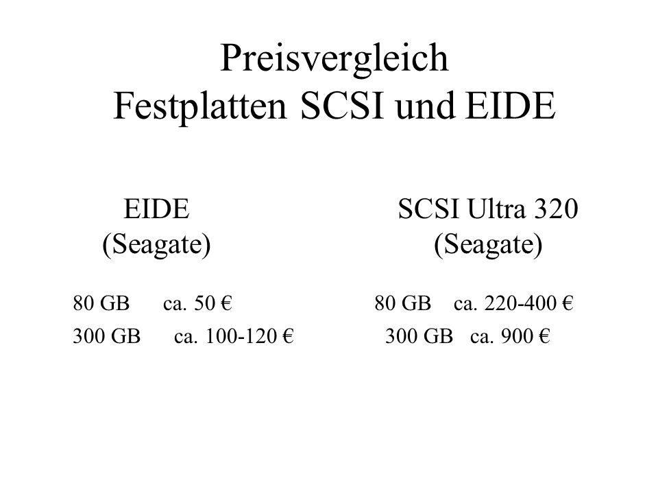 Preisvergleich Festplatten SCSI und EIDE EIDE (Seagate) SCSI Ultra 320 (Seagate) 80 GB ca.