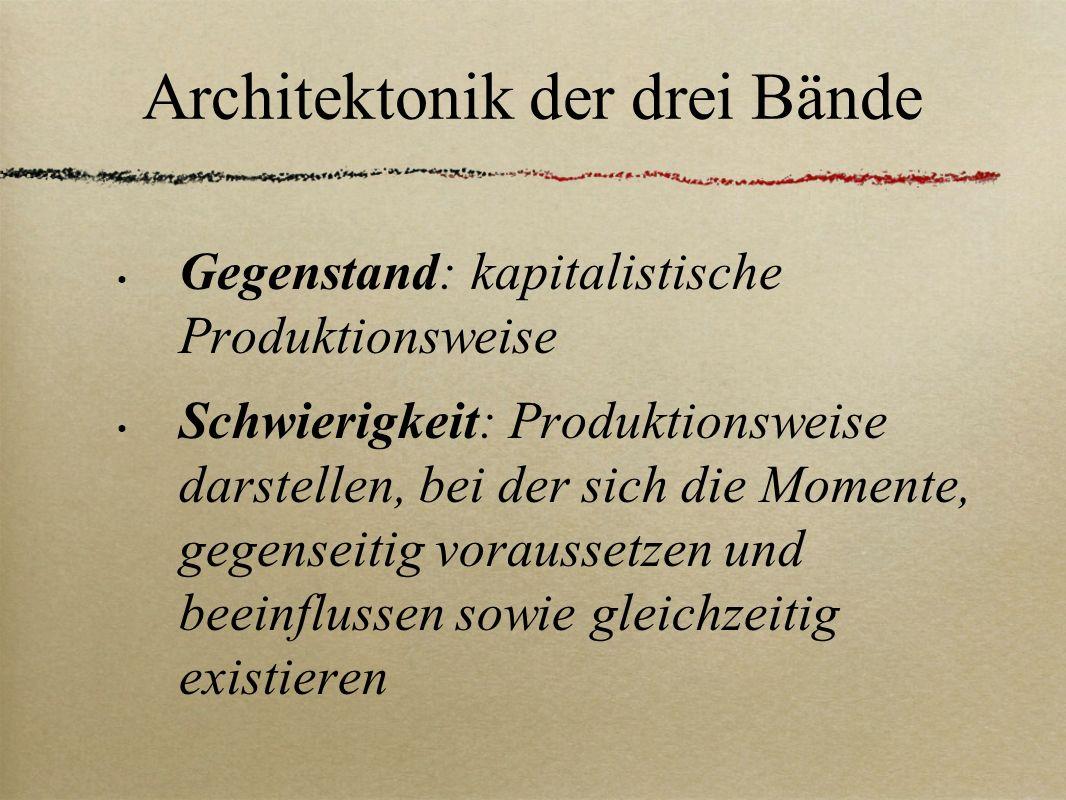 Architektonik der drei Bände Gegenstand: kapitalistische Produktionsweise Schwierigkeit: Produktionsweise darstellen, bei der sich die Momente, gegens