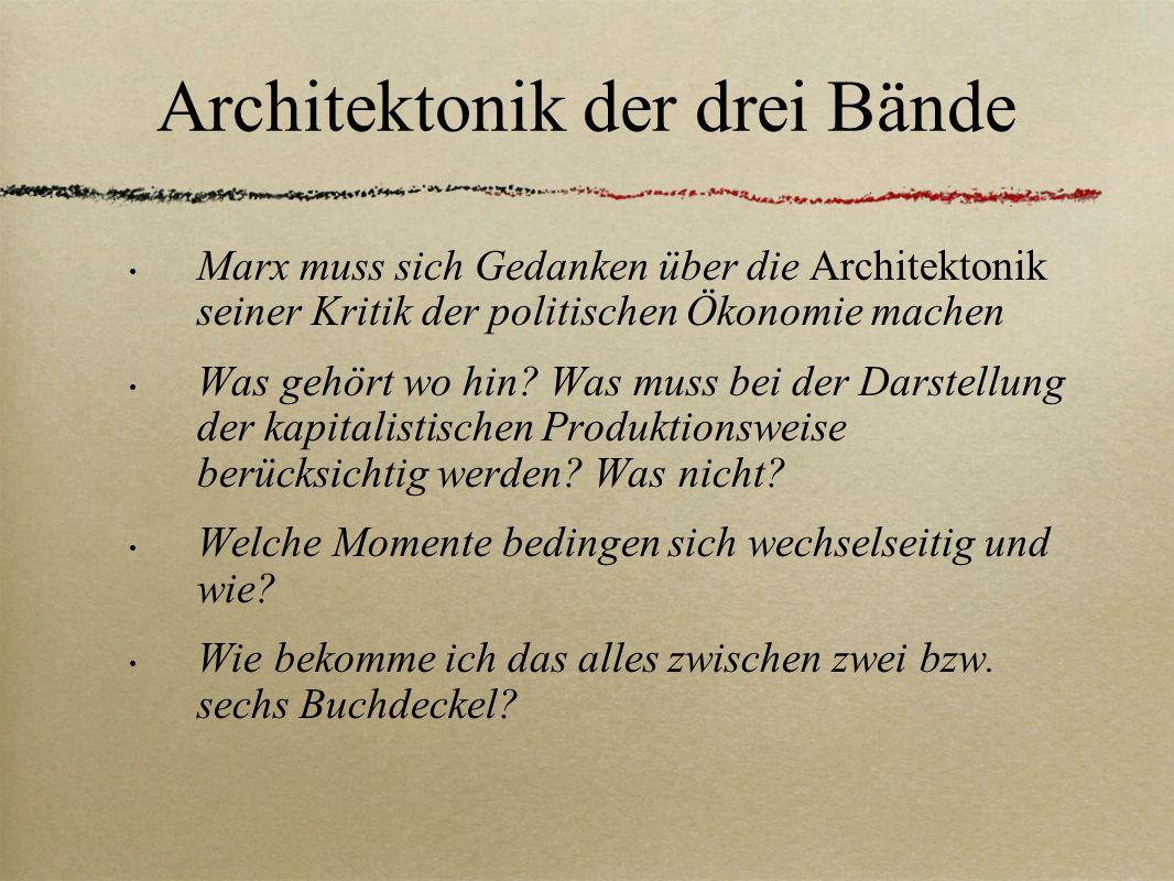 Architektonik der drei Bände Marx muss sich Gedanken über die Architektonik seiner Kritik der politischen Ökonomie machen Was gehört wo hin? Was muss