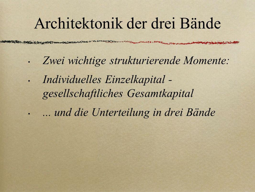 Architektonik der drei Bände Zwei wichtige strukturierende Momente: Individuelles Einzelkapital - gesellschaftliches Gesamtkapital... und die Untertei