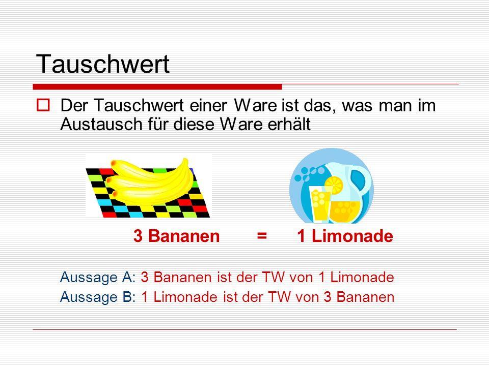 Tauschwert Der Tauschwert einer Ware ist das, was man im Austausch für diese Ware erhält 3 Bananen = 1 Limonade Aussage A: 3 Bananen ist der TW von 1