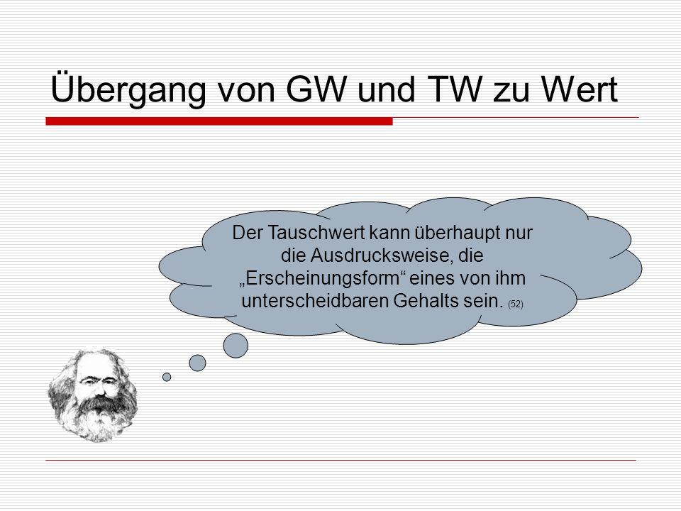 Übergang von GW und TW zu Wert Der Tauschwert kann überhaupt nur die Ausdrucksweise, die Erscheinungsform eines von ihm unterscheidbaren Gehalts sein.