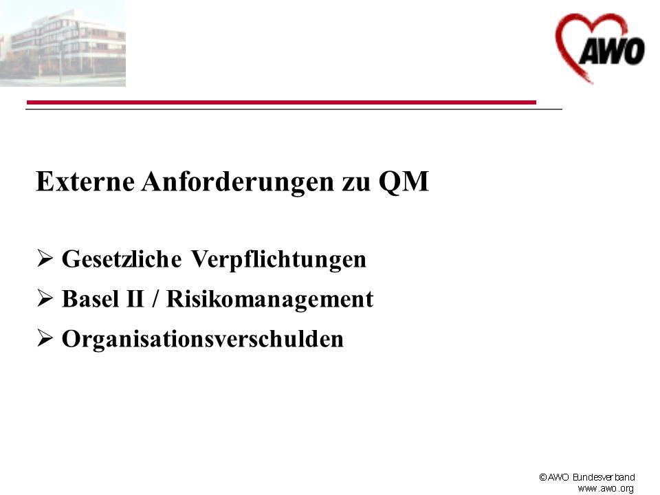 Externe Anforderungen zu QM Gesetzliche Verpflichtungen Basel II / Risikomanagement Organisationsverschulden