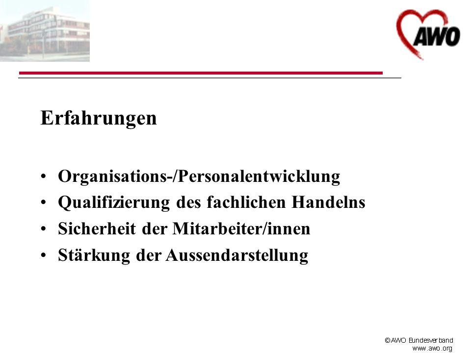 Erfahrungen Organisations-/Personalentwicklung Qualifizierung des fachlichen Handelns Sicherheit der Mitarbeiter/innen Stärkung der Aussendarstellung