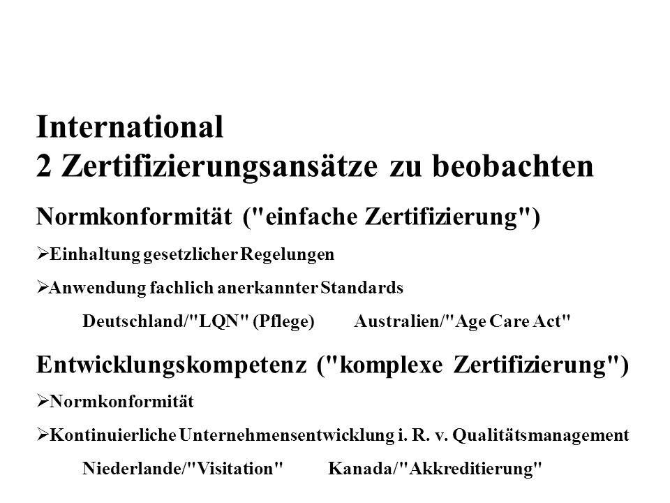 International 2 Zertifizierungsansätze zu beobachten Normkonformität (