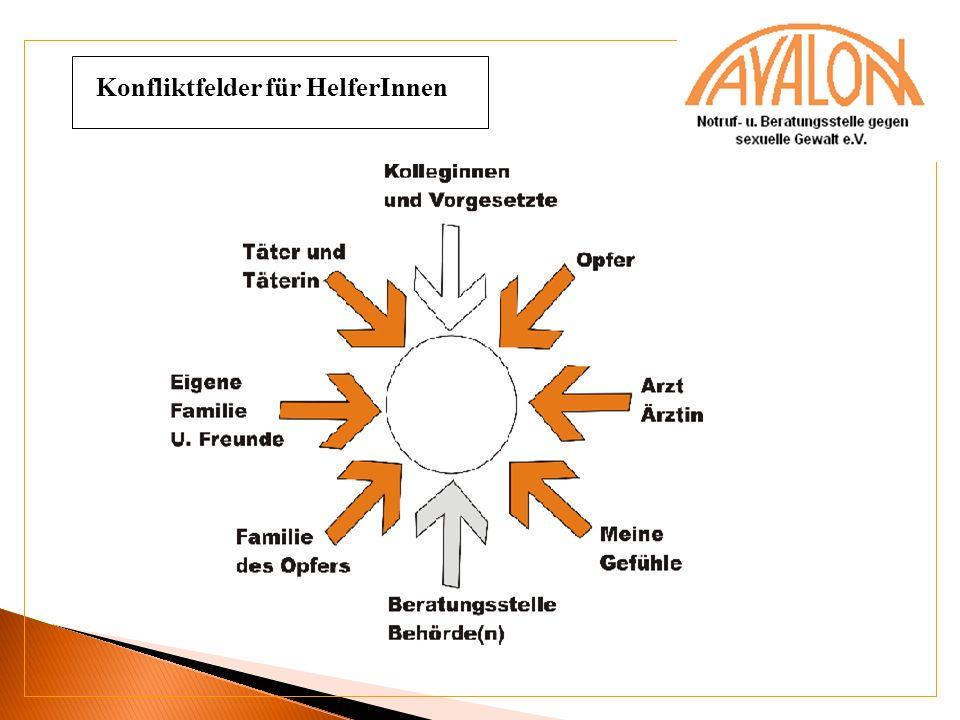 Konfliktfelder für HelferInnen
