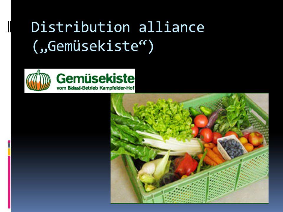 Distribution alliance (Gemüsekiste)