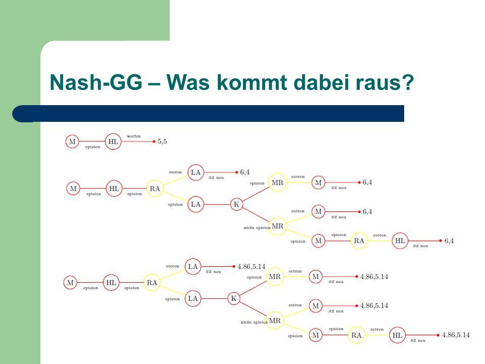 Nash-GG – Was kommt dabei raus?