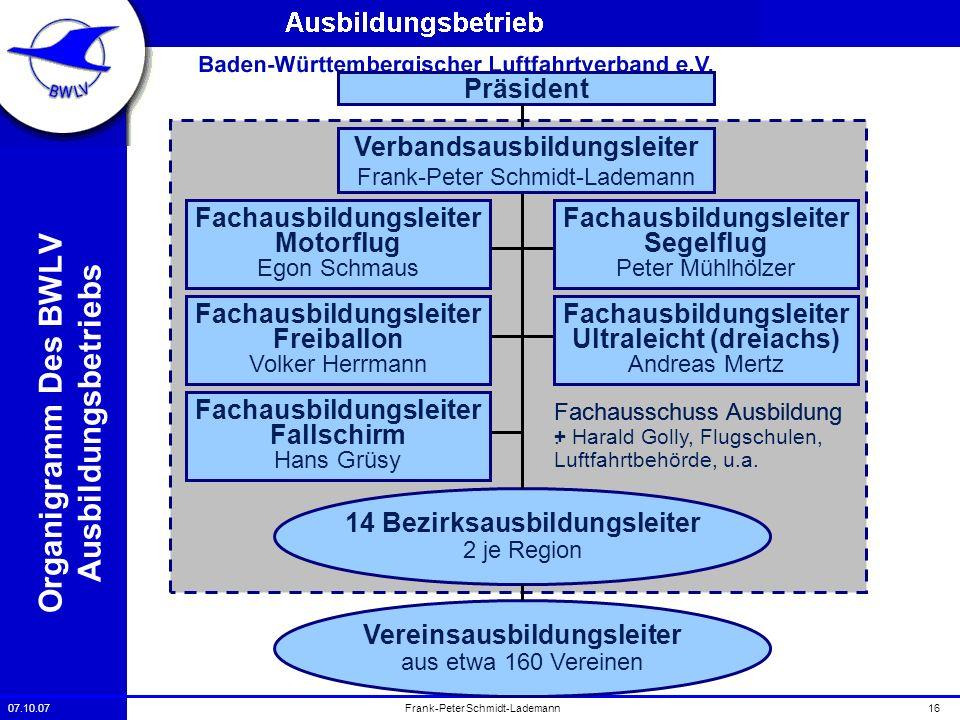 07.10.0716Frank-Peter Schmidt-Lademann Organigramm Des BWLV Ausbildungsbetriebs Verbandsausbildungsleiter Fachausbildungsleiter Motorflug Fachausbildu