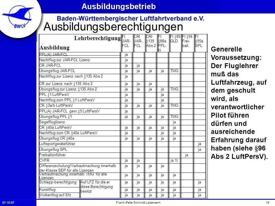 07.10.0718Frank-Peter Schmidt-Lademann Ausbildungsberechtigungen Lehrberechtigung Ausbildung FI JAR- FCL CRI JAR- FCL CRI §135 Abs 2 FI §88a PPL- N FI