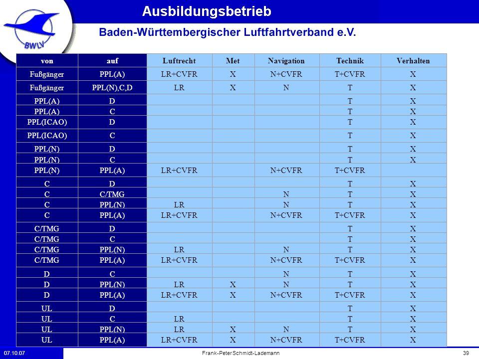 07.10.0739Frank-Peter Schmidt-Lademann Theoretische Pruefungen vonaufLuftrechtMetNavigationTechnikVerhalten FußgängerPPL(A)LR+CVFRXN+CVFRT+CVFRX Fußgä
