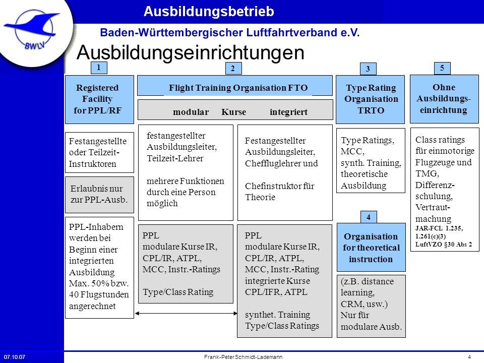07.10.074Frank-Peter Schmidt-Lademann Ausbildungseinrichtungen Organisation for theoretical instruction Festangestellte oder Teilzeit- Instruktoren Er