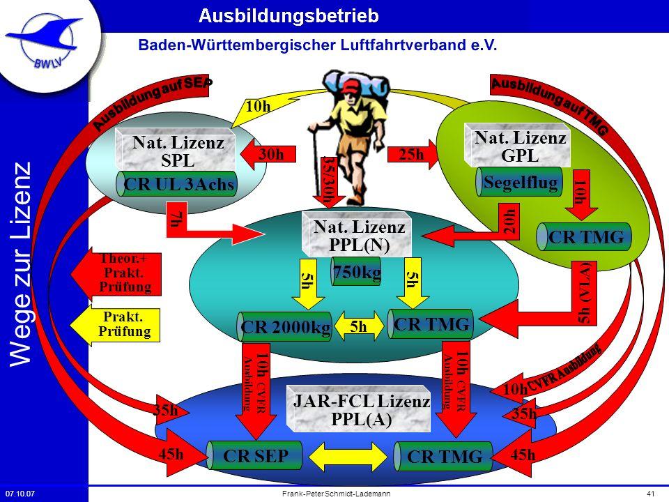 07.10.0741Frank-Peter Schmidt-Lademann Nat. Lizenz PPL(N) CR 2000kg 750kg CR TMG JAR-FCL Lizenz PPL(A) CR SEP CR TMG Nat. Lizenz SPL CR UL 3Achs 30h 2
