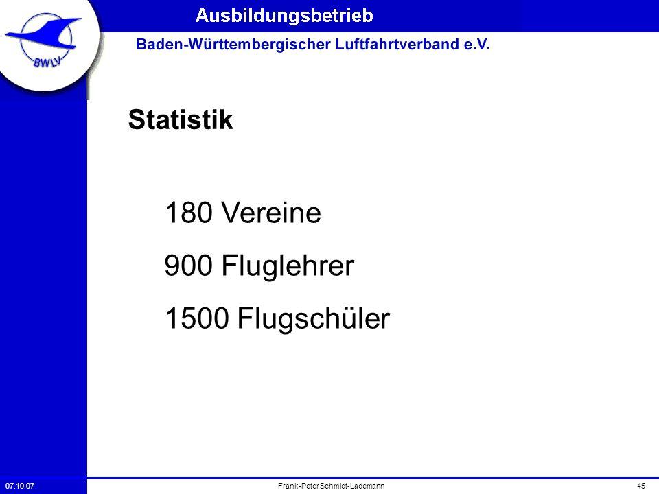 07.10.0745Frank-Peter Schmidt-Lademann Statistik 180 Vereine 900 Fluglehrer 1500 Flugschüler
