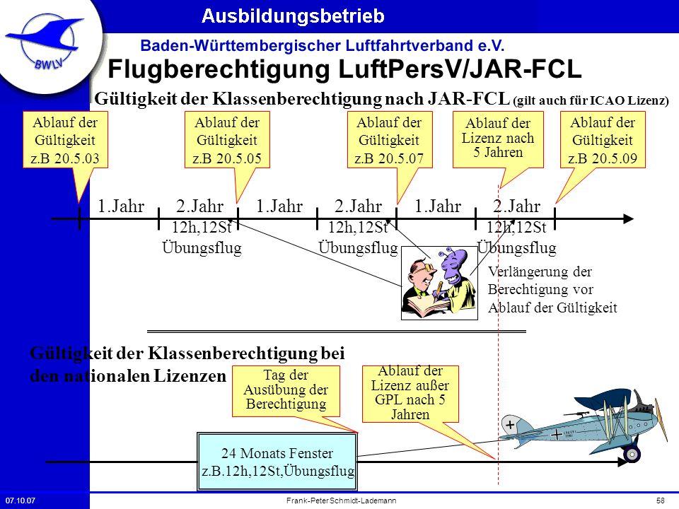 07.10.0758Frank-Peter Schmidt-Lademann Flugberechtigung LuftPersV/JAR-FCL 12h,12St Übungsflug 12h,12St Übungsflug 12h,12St Übungsflug 1.Jahr2.Jahr1.Ja