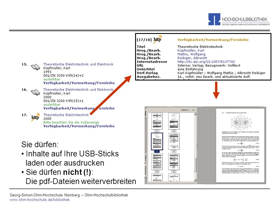 Georg-Simon-Ohm-Hochschule Nürnberg – Ohm-Hochschulbibliothek www.ohm-hochschule.de/bibliothek Sie dürfen: Inhalte auf Ihre USB-Sticks laden oder ausd