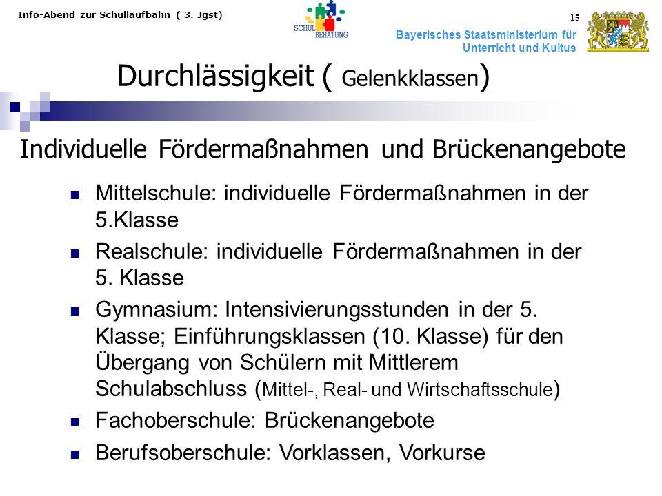 Bayerisches Staatsministerium für Unterricht und Kultus Info-Abend zur Schullaufbahn ( 3. Jgst) 15 Durchlässigkeit ( Gelenkklassen ) Mittelschule: ind