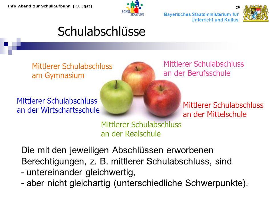 Bayerisches Staatsministerium für Unterricht und Kultus Info-Abend zur Schullaufbahn ( 3. Jgst) 20 Schulabschlüsse Die mit den jeweiligen Abschlüssen