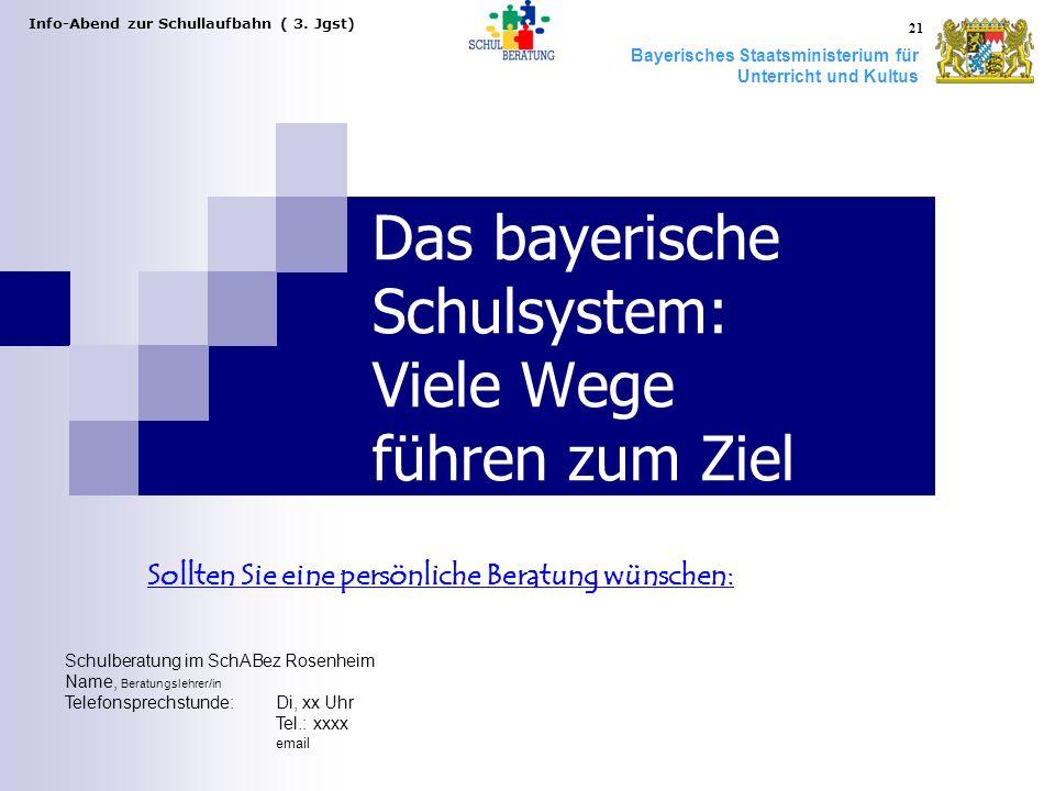Bayerisches Staatsministerium für Unterricht und Kultus Info-Abend zur Schullaufbahn ( 3. Jgst) 21 Schulberatung im SchABez Rosenheim Name, Beratungsl