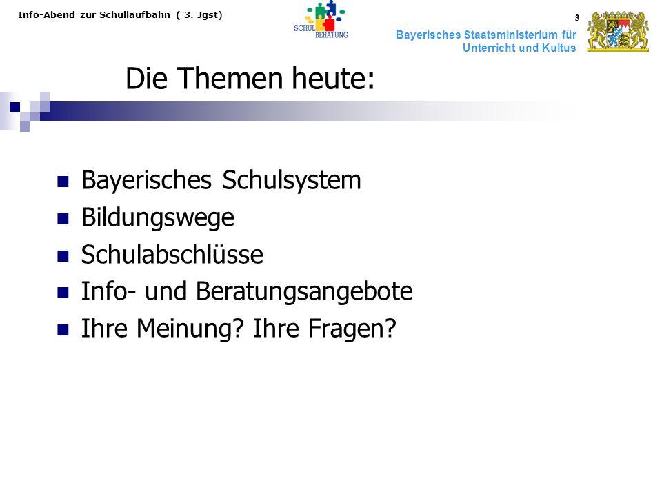 Bayerisches Staatsministerium für Unterricht und Kultus Info-Abend zur Schullaufbahn ( 3. Jgst) 3 Die Themen heute: Bayerisches Schulsystem Bildungswe