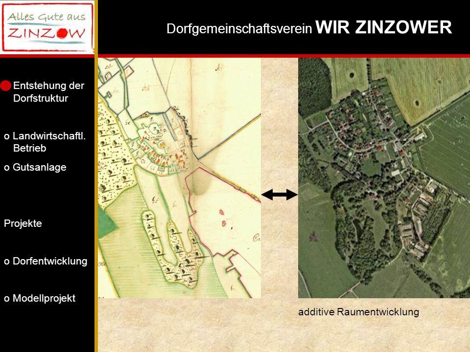 o Entstehung der Dorfstruktur o Landwirtschaftl. Betrieb o Gutsanlage Projekte o Dorfentwicklung o Modellprojekt Dorfgemeinschaftsverein WIR ZINZOWER