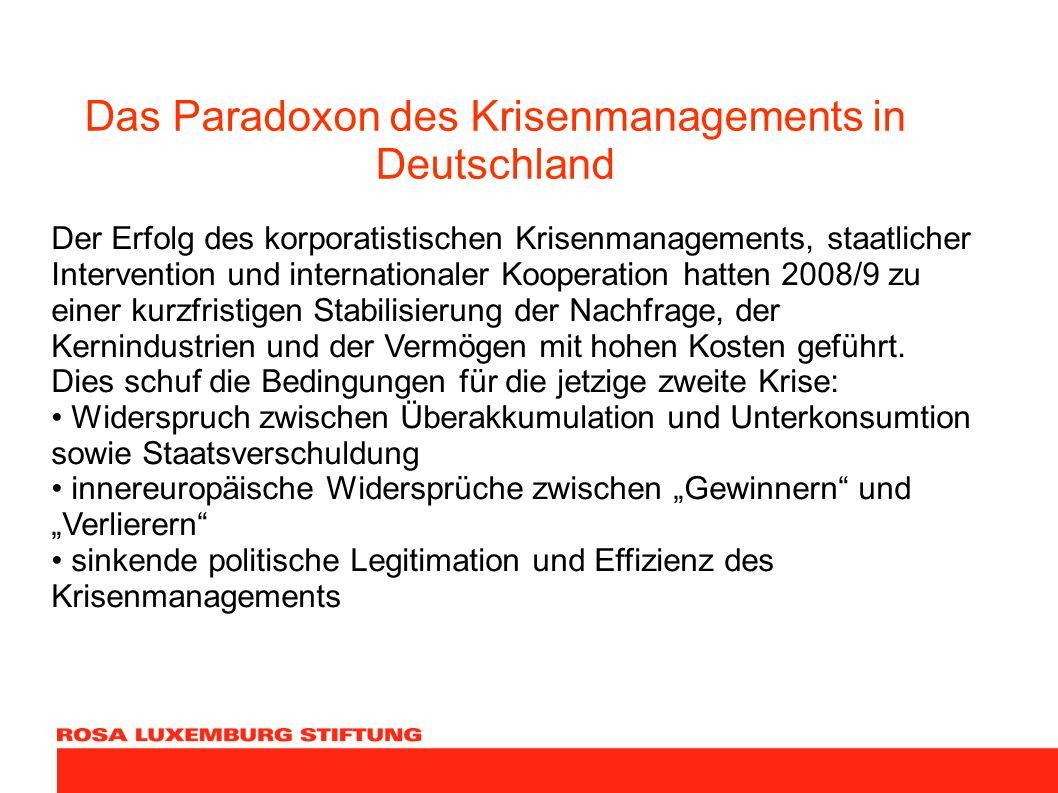 Das Paradoxon des Krisenmanagements in Deutschland Der Erfolg des korporatistischen Krisenmanagements, staatlicher Intervention und internationaler Ko
