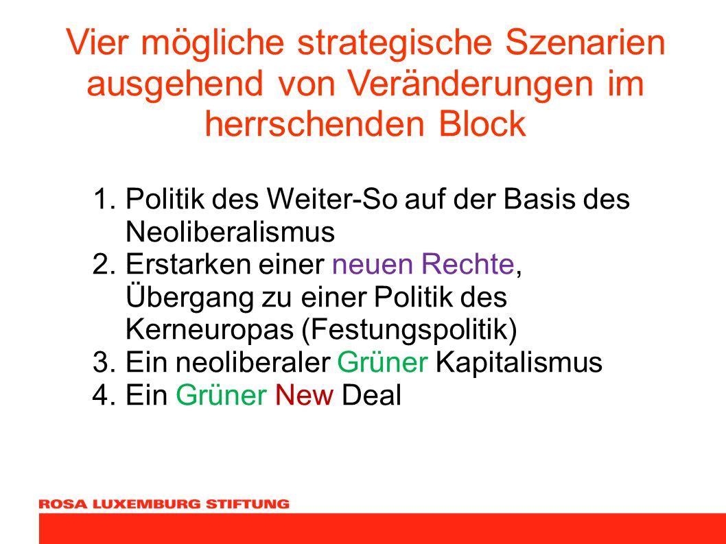Vier mögliche strategische Szenarien ausgehend von Veränderungen im herrschenden Block 1.Politik des Weiter-So auf der Basis des Neoliberalismus 2.Ers