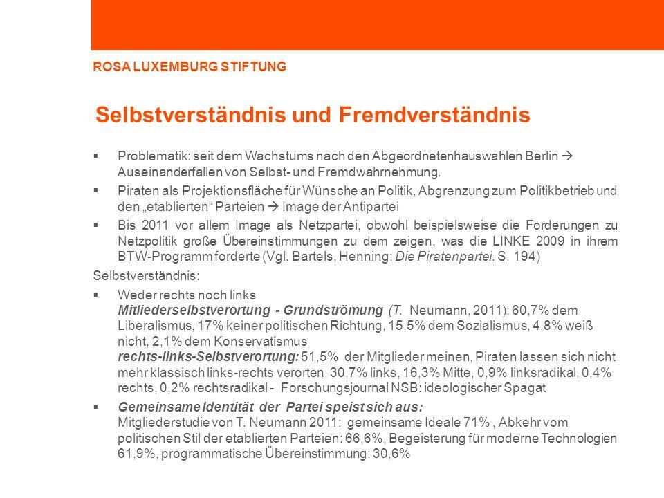 ROSA LUXEMBURG STIFTUNG Selbstverständnis und Fremdverständnis Problematik: seit dem Wachstums nach den Abgeordnetenhauswahlen Berlin Auseinanderfallen von Selbst- und Fremdwahrnehmung.
