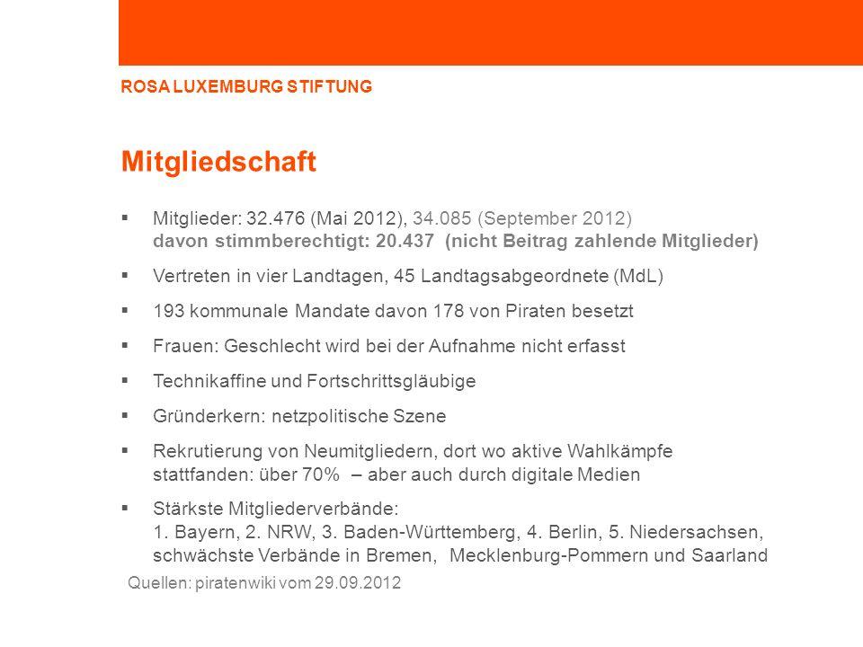 ROSA LUXEMBURG STIFTUNG Mitgliedschaft Mitglieder: 32.476 (Mai 2012), 34.085 (September 2012) davon stimmberechtigt: 20.437 (nicht Beitrag zahlende Mi