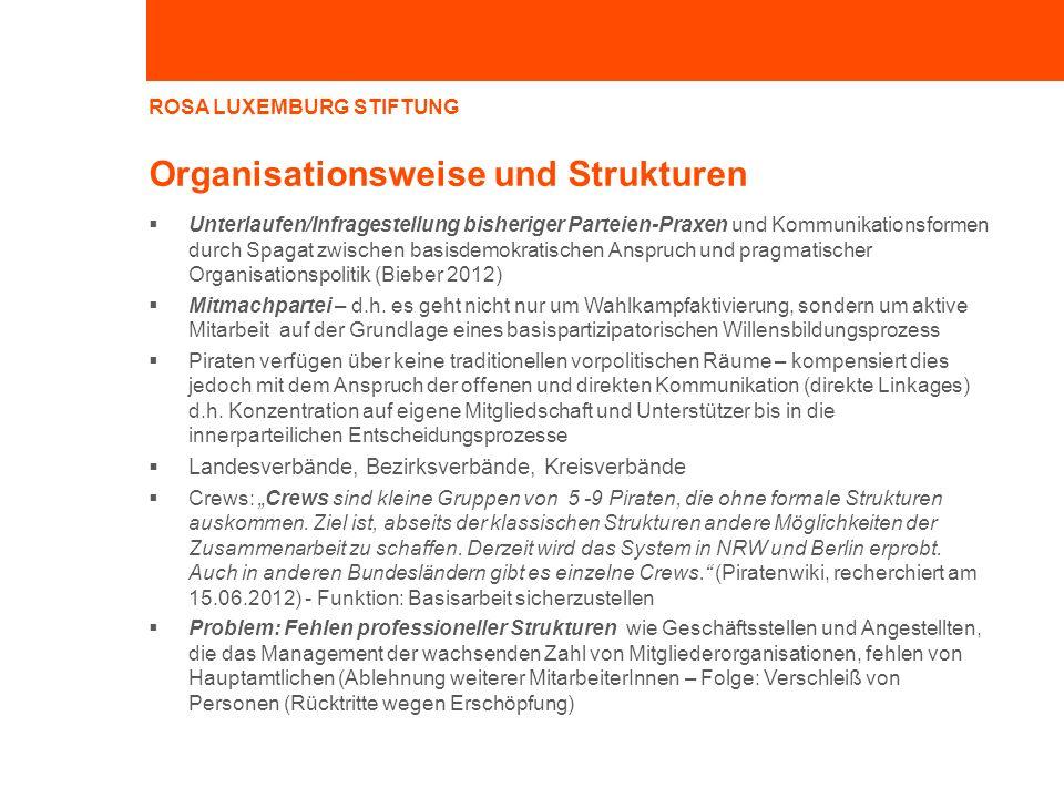 ROSA LUXEMBURG STIFTUNG Organisationsweise und Strukturen Unterlaufen/Infragestellung bisheriger Parteien-Praxen und Kommunikationsformen durch Spagat
