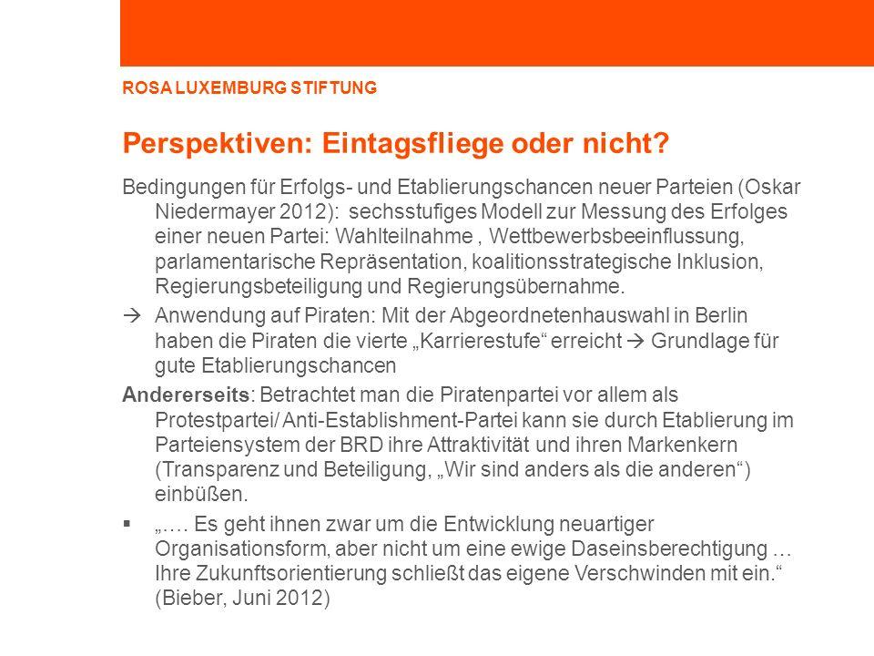 ROSA LUXEMBURG STIFTUNG Perspektiven: Eintagsfliege oder nicht? Bedingungen für Erfolgs- und Etablierungschancen neuer Parteien (Oskar Niedermayer 201