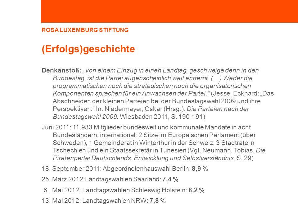 ROSA LUXEMBURG STIFTUNG (Erfolgs)geschichte Denkanstoß: Von einem Einzug in einen Landtag, geschweige denn in den Bundestag, ist die Partei augenscheinlich weit entfernt.