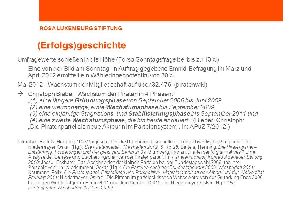 ROSA LUXEMBURG STIFTUNG (Erfolgs)geschichte Umfragewerte schießen in die Höhe (Forsa Sonntagsfrage bei bis zu 13%) Eine von der Bild am Sonntag in Auftrag gegebene Emnid-Befragung im März und April 2012 ermittelt ein WählerInnenpotential von 30% Mai 2012 - Wachstum der Mitgliedschaft auf über 32.476 (piratenwiki) Christoph Bieber: Wachstum der Piraten in 4 Phasen: (1) eine längere Gründungsphase von September 2006 bis Juni 2009, (2) eine viermonatige, erste Wachstumsphase bis September 2009, (3) eine einjährige Stagnations- und Stabilisierungsphase bis September 2011 und (4) eine zweite Wachstumsphase, die bis heute andauert.
