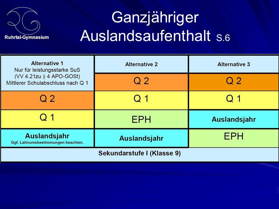 Ruhrtal-Gymnasium Ganzjähriger Auslandsaufenthalt S.6