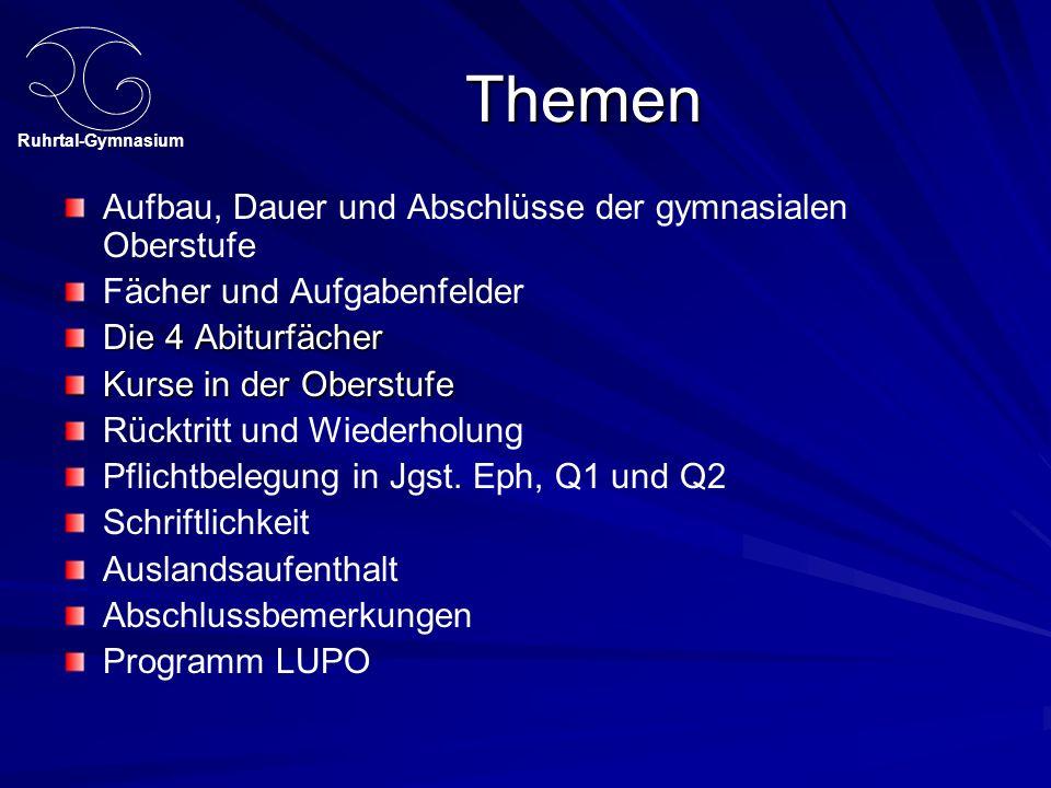 Ruhrtal-Gymnasium Aufbau, Dauer und Abschlüsse der gymnasialen Oberstufe S.6/9 Eph Q1 Q2 Eingangsvoraussetzung: Versetzung in Jgst.