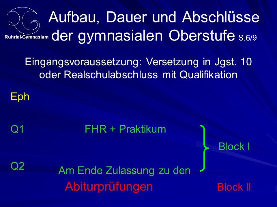 Ruhrtal-Gymnasium Latinum