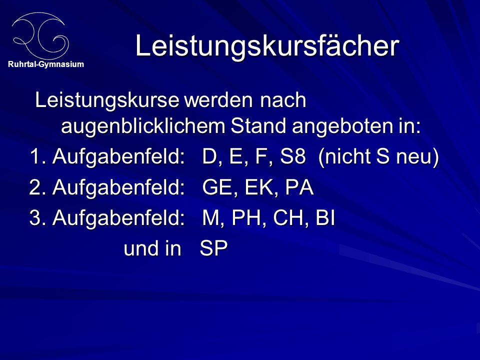 Ruhrtal-Gymnasium Kurse in der Oberstufe Wochenstundenanzahl: durchschnittlich 34 Std.