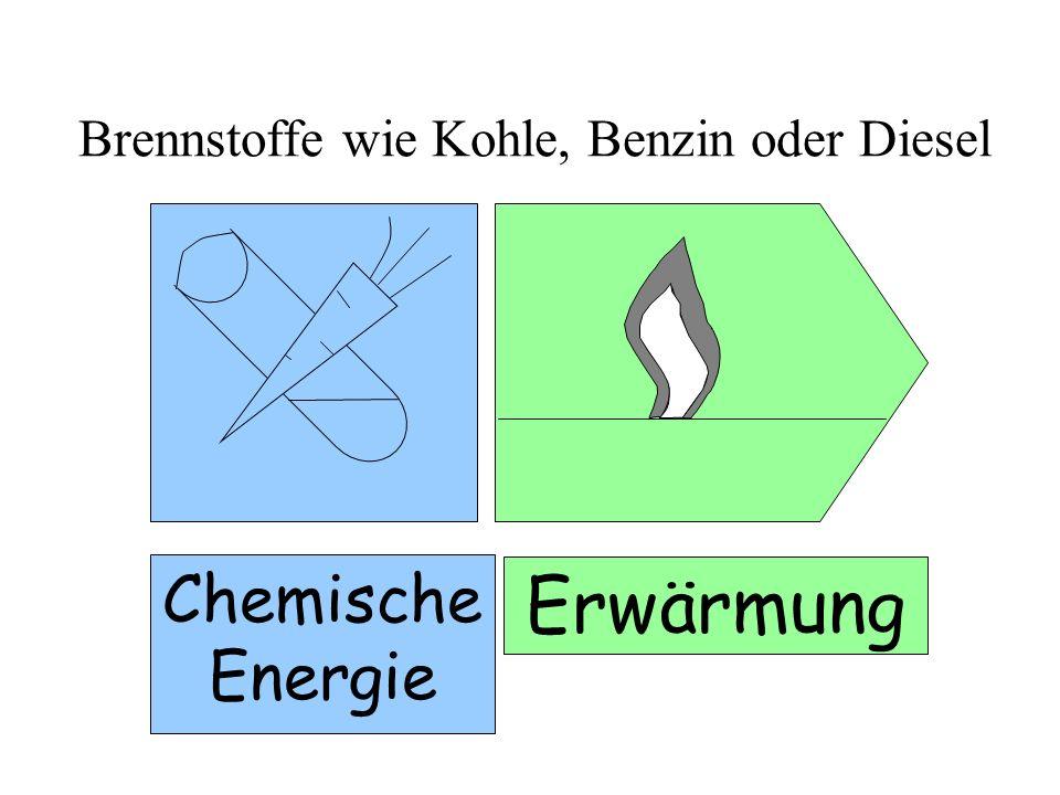 Brennstoffe wie Kohle, Benzin oder Diesel Erwärmung Chemische Energie