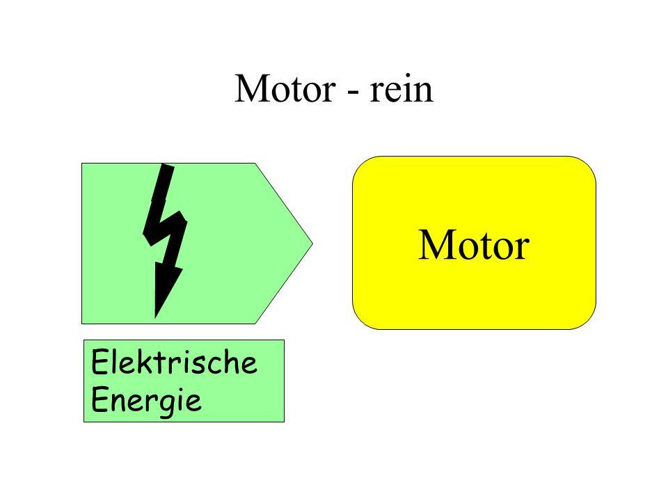 Motor - rein Motor Elektrische Energie