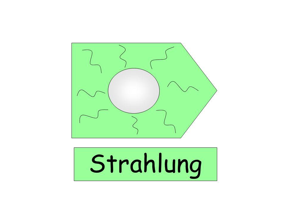 Grüne Pfeile stehen für Energietransfer Kinetische Energie Erwärmung Ton / Schall Strahlung Elektrische Energie Die hier beteiligten Energieformen lassen etwas passieren.
