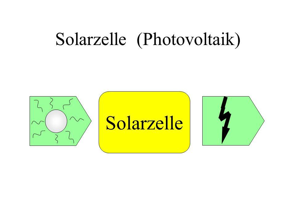 Solarzelle (Photovoltaik) Solarzelle
