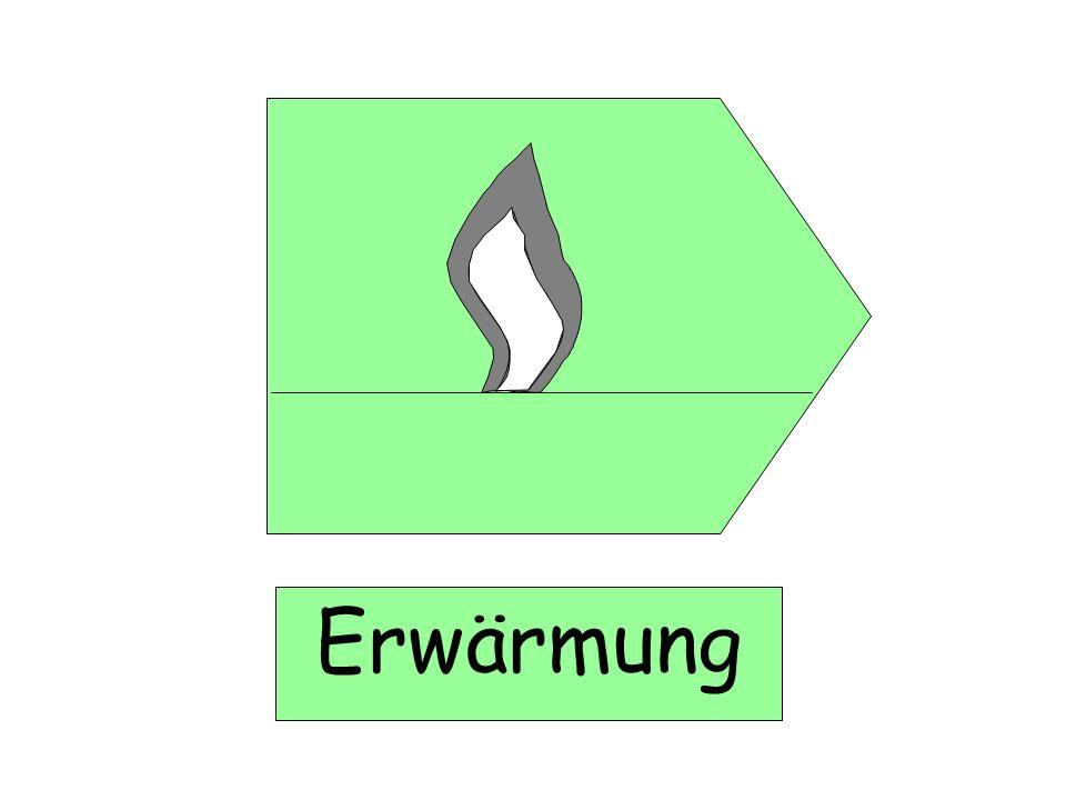 Aufgabe 3 Finde die Symbolkarten, die nach Deiner Meinung am besten zur gegebenen Beschreibung passen.