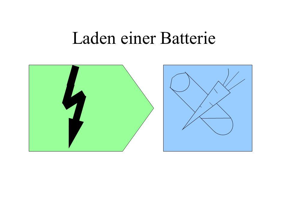Laden einer Batterie