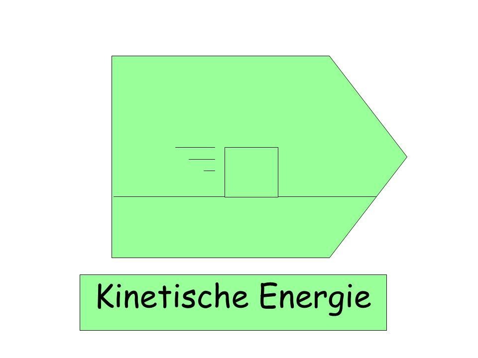 Energiesenken Wohin geht die Energie?