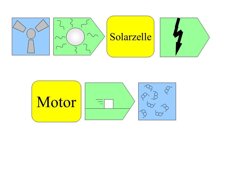 Solarzelle Motor