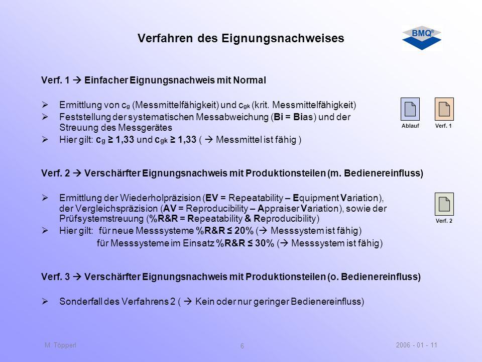 2006 - 01 - 11M. Töpperl 5 Geltungsbereich (Anwendung der Verfahren) Die Verfahren sind ohne Einschränkung anwendbar, wenn das (die) Normal(e) und / o
