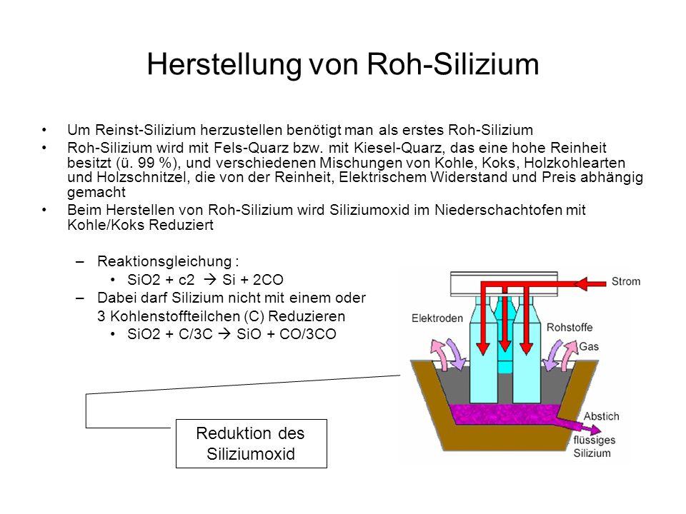 Herstellung von Roh-Silizium Um Reinst-Silizium herzustellen benötigt man als erstes Roh-Silizium Roh-Silizium wird mit Fels-Quarz bzw. mit Kiesel-Qua