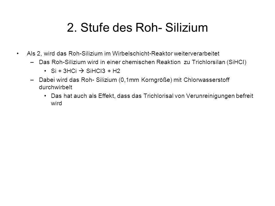 2. Stufe des Roh- Silizium Als 2, wird das Roh-Silizium im Wirbelschicht-Reaktor weiterverarbeitet –Das Roh-Silizium wird in einer chemischen Reaktion