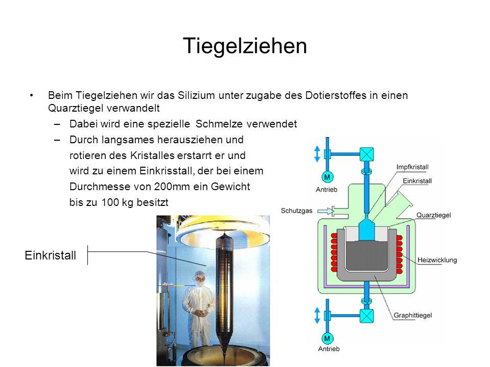 Tiegelziehen Beim Tiegelziehen wir das Silizium unter zugabe des Dotierstoffes in einen Quarztiegel verwandelt –Dabei wird eine spezielle Schmelze ver